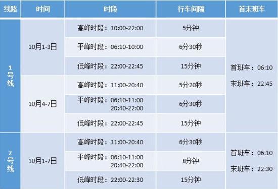 苏州轨道交通延长运营时间(图)